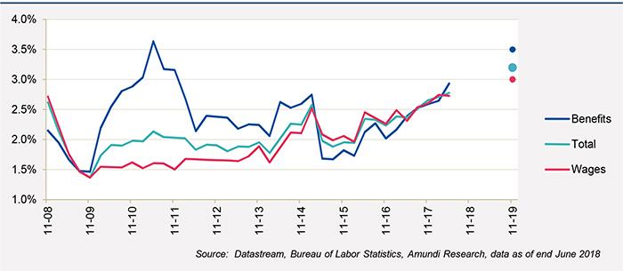 Corporate-earnings-Fig5