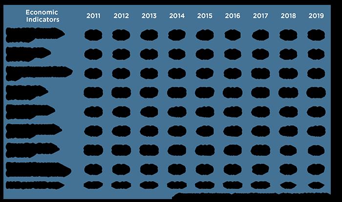 2018-11-15-Graph 5 - Morocco_moderate economic risks-3