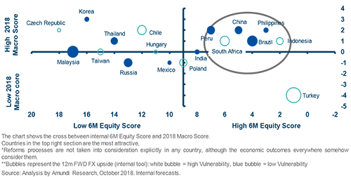 2018-Q4-Asset-Class-Spotligh-tpage21-3