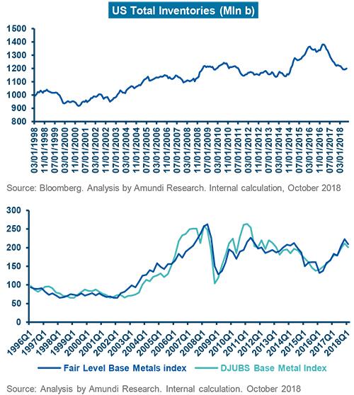 2018-Q4-Asset-Class-Spotligh-tpage27-2