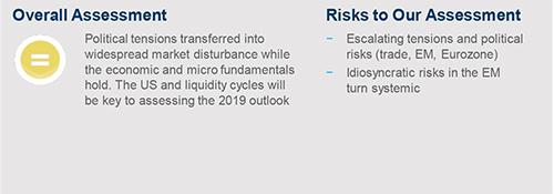 2018-Q4-Asset-Class-Spotlight-tab2