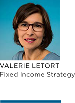 Author Valérie LETORT