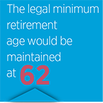 legal minimum retirement