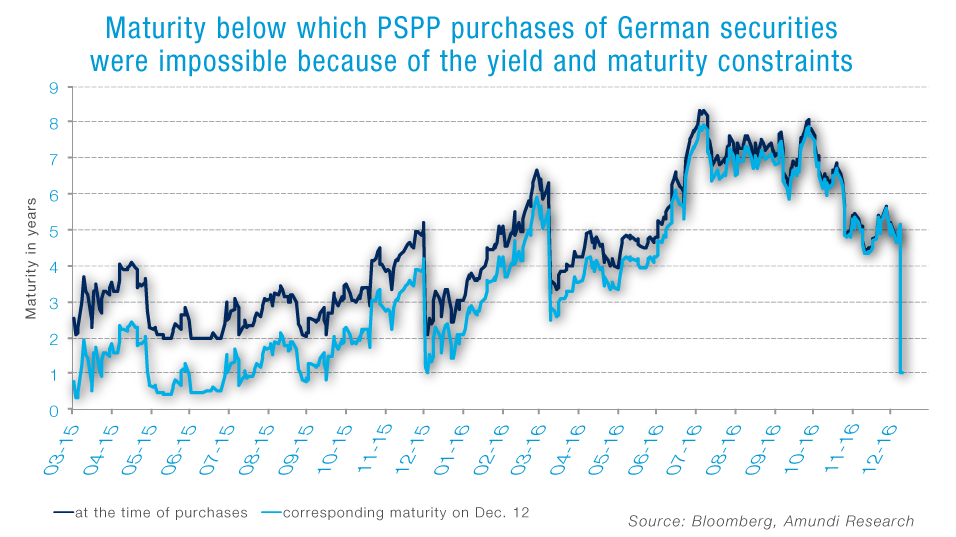Graph_PSPP