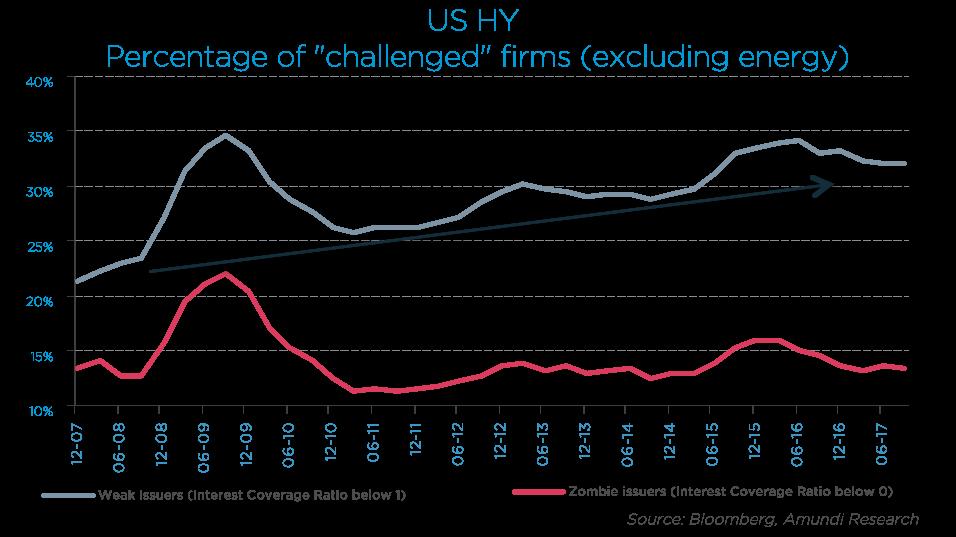 2017-12-04 - Graphe