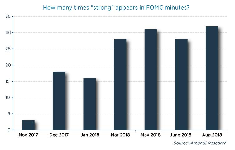 Graph-FOMC