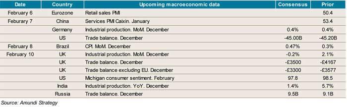 2017-02-03-indicators