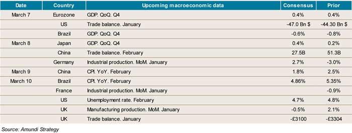 2017-03-03-indicators