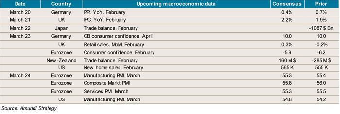 2017-03-17-indicators
