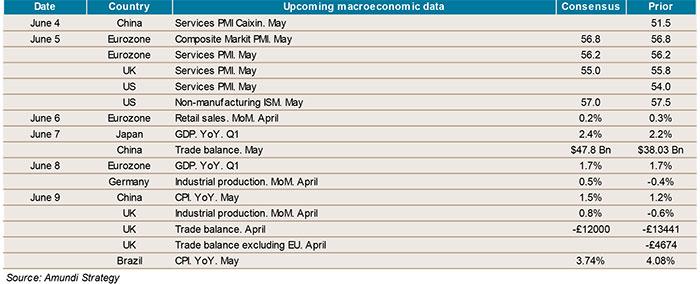 2017-06-02-indicators