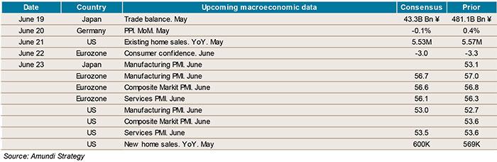 2017-06-16-indicators