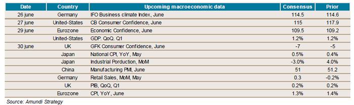 2017.06.23--weekly-economics ind