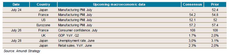 2017.07-ECONOMIC INDICATORS