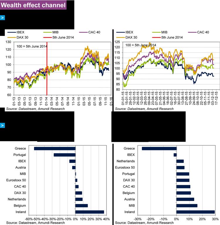 2015-12-ECBQE-10