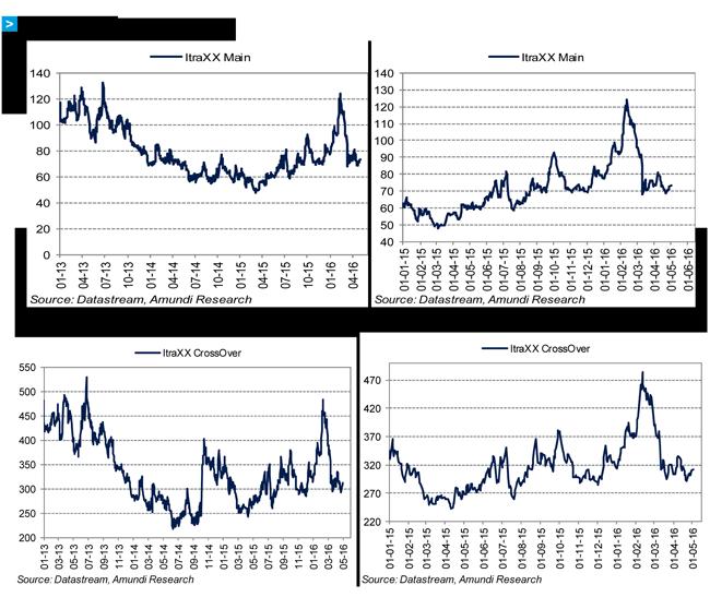 QE-2016-05-10