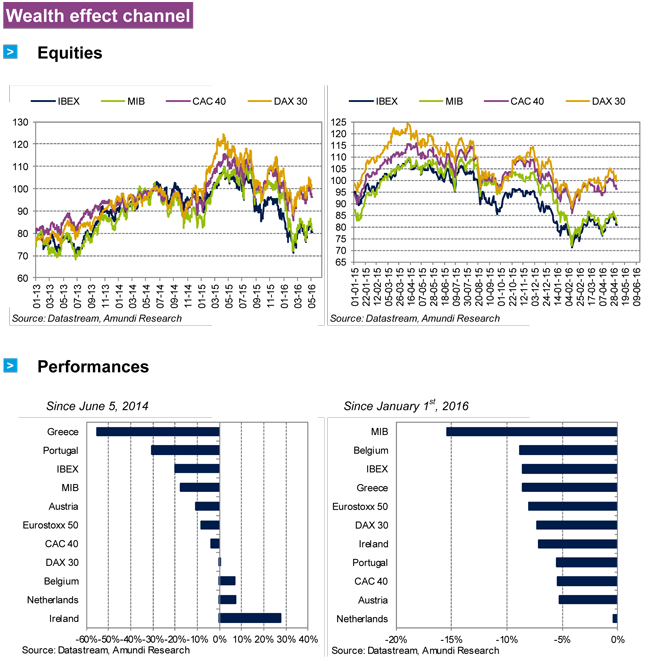 QE-2016-05-12
