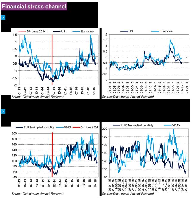 QE-2016-05-14