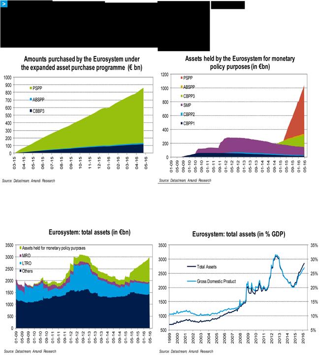 QE-2016-05-3