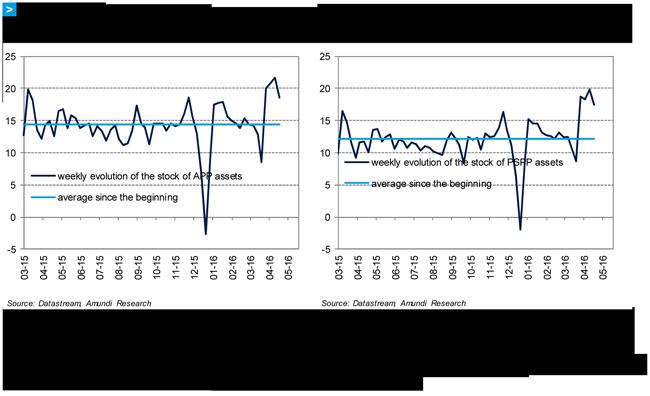 QE-2016-05-4
