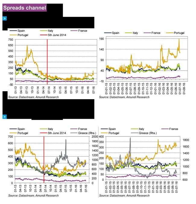 QE-2016-07-10