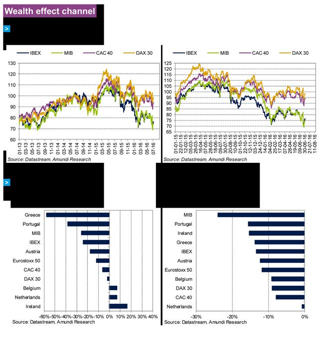 QE-2016-07-13