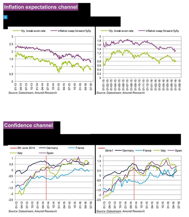 QE-2016-07-14