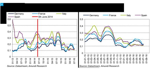 QE-2016-07-16