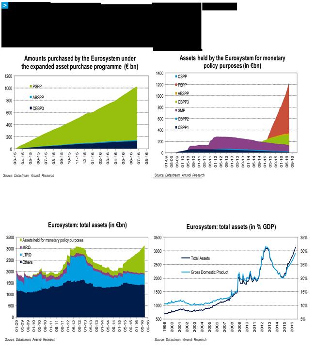 QE-2016-07-3