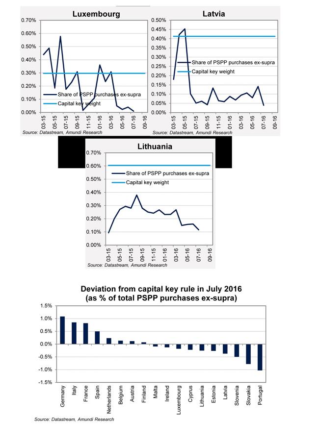 QE-2016-08-5