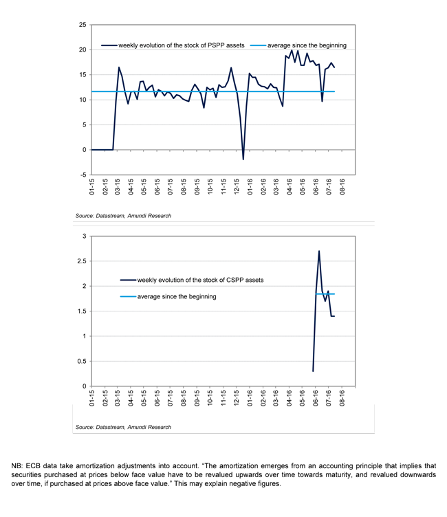 QE-2016-08-9
