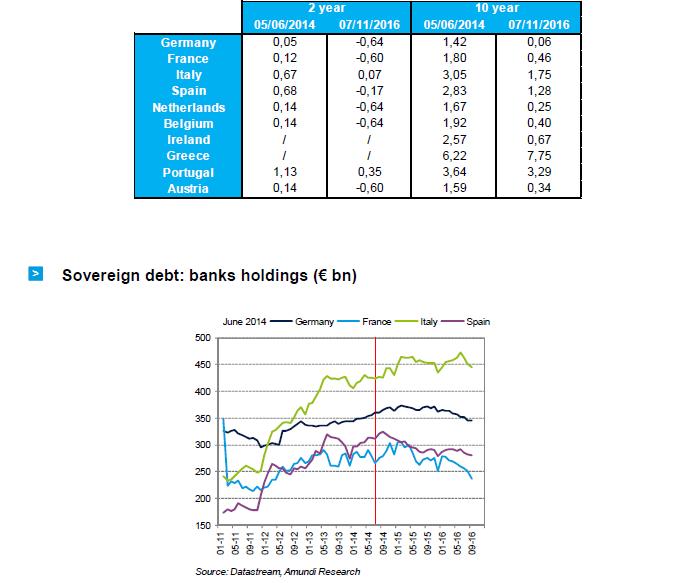 2016-11-ECB-graph17