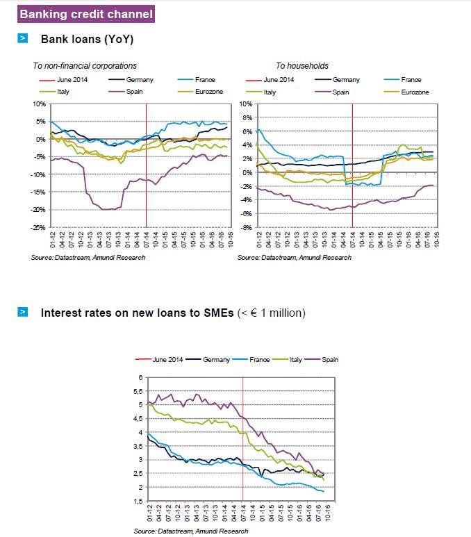 2016-11-ECB-graph20