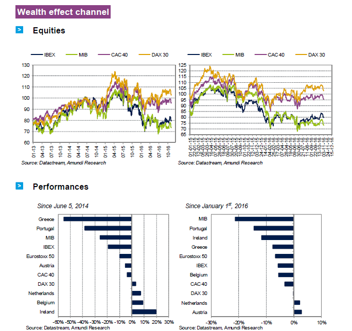 2016-11-ECB-graph21