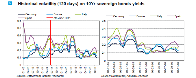 2016-11-ECB-graph24