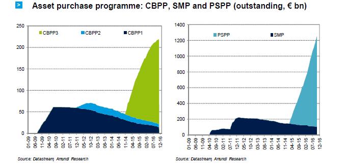 2016-11-ECB-graph6bis