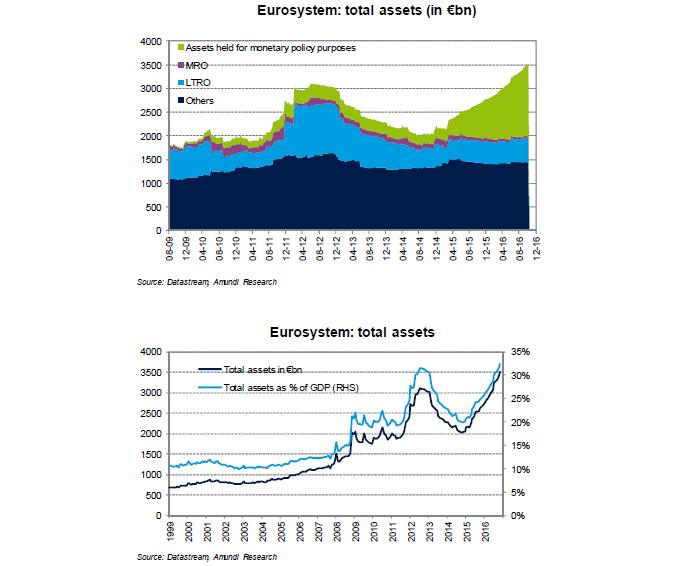 2016-11-ECB-graph8