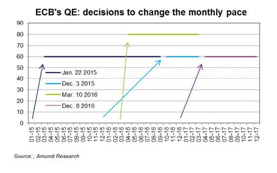 ECB-QE-Monitor-graph--apendix