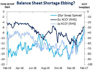 2017.02 - FI letter - Balance sheet shortage ebbing