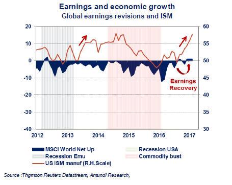 Equity Letter 201703_img1