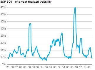 2017.06---asset-allocation-letter---graph-1