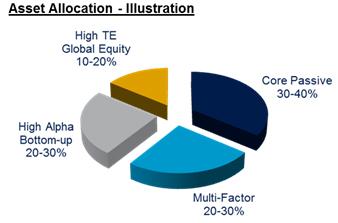 2017.06---asset-allocation-letter---graph-3