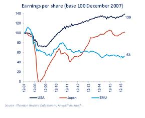 Equity-Letter-201706_img1