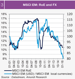 Emerging-markets-turnaround-3