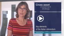 2016-09-Cross Asset - Key elements of the Italian referendum