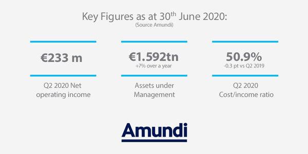 Key Figures 2020 Q2
