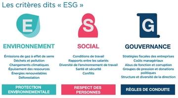 Critères ESG
