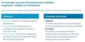 Exemple Solidarité Amundi