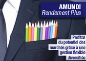 Amundi Rendement Plus