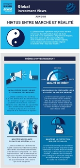 Global Investment Views - juin 2020