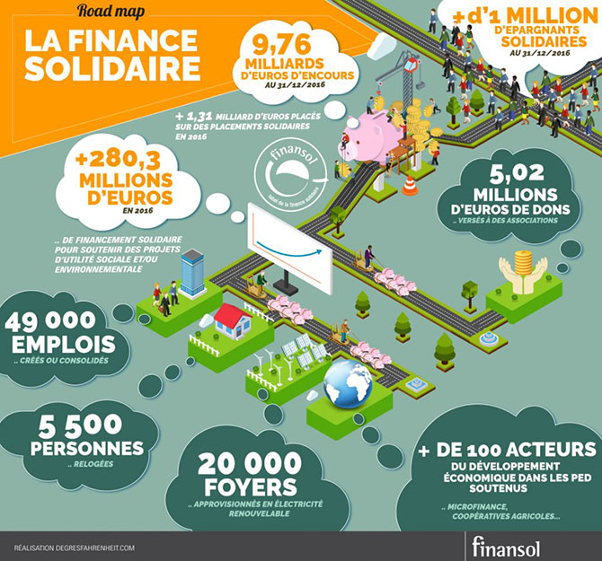 infographie-finance-solidaire-2016-670x625